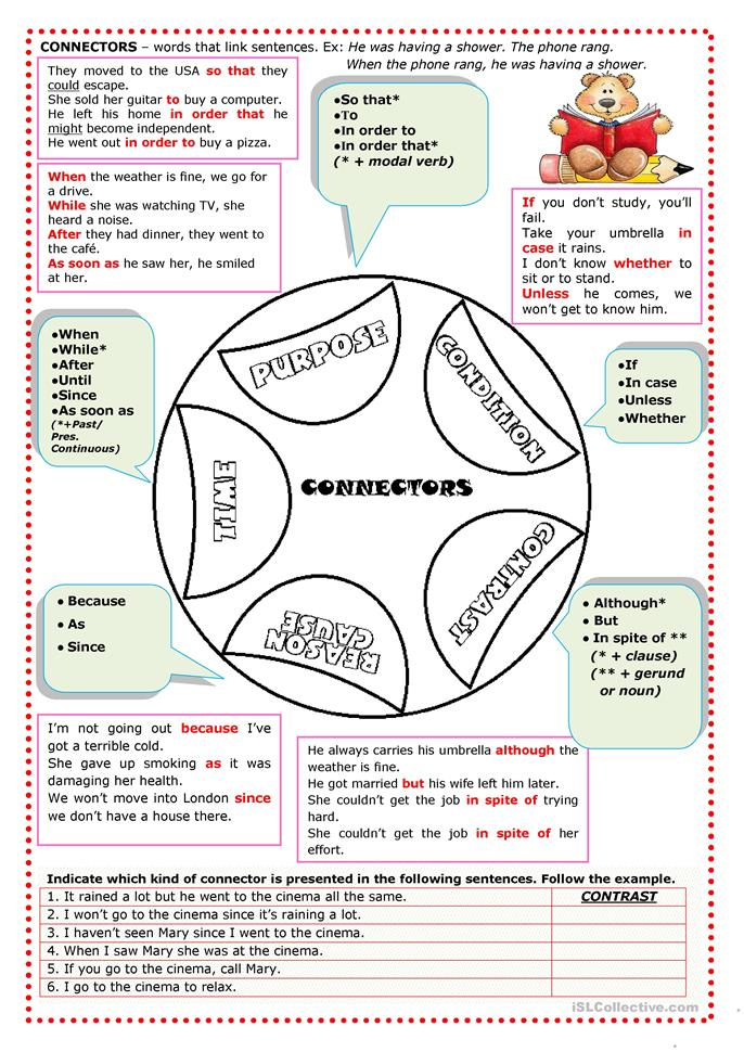 Linking words comparative essay graphic organizer