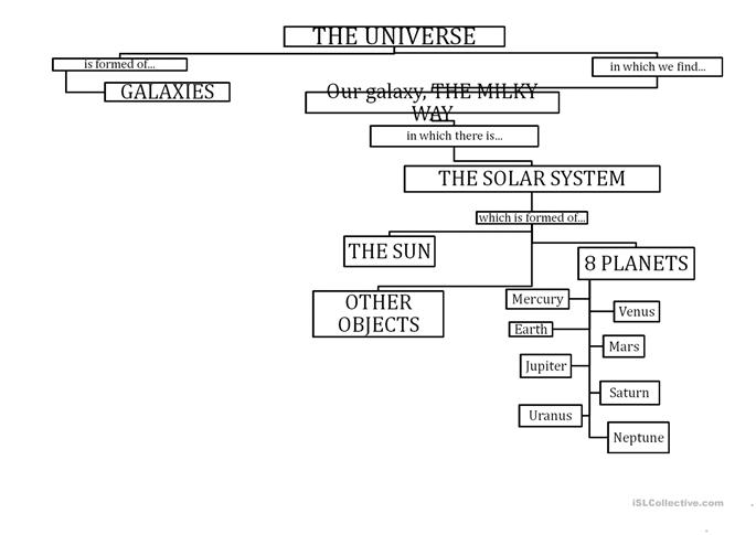 free solar system chart - photo #40