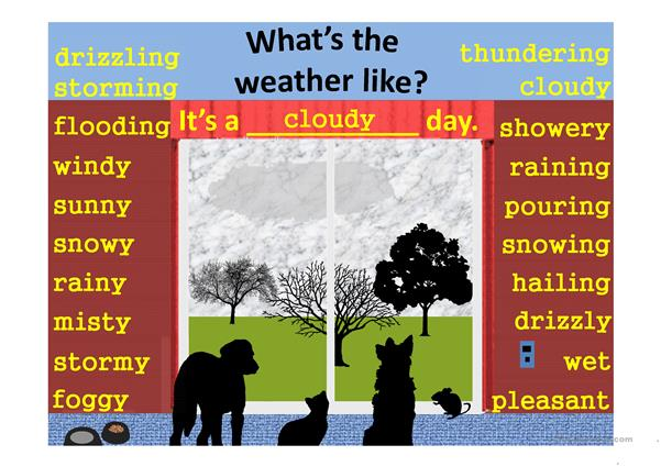 Weather an Animated Slide Part 1