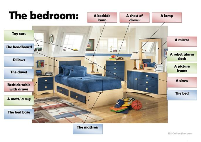 Bedroom parts vocabulary for Bedroom furniture vocabulary