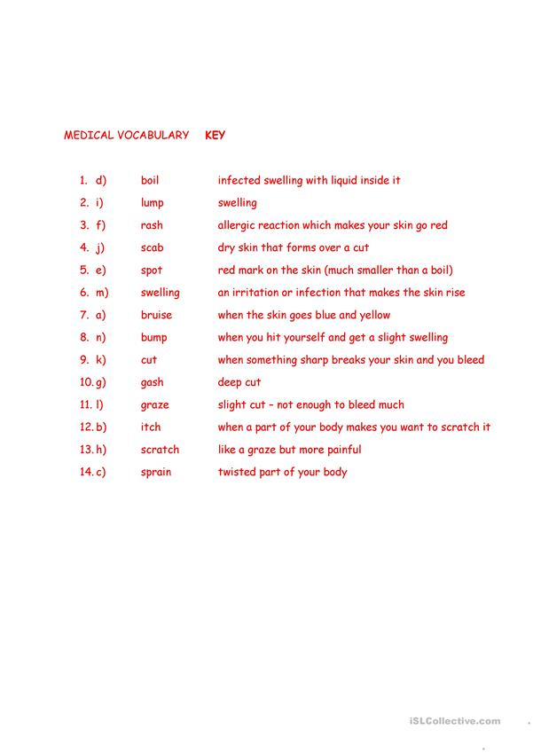 MEDICAL VOCABULARY