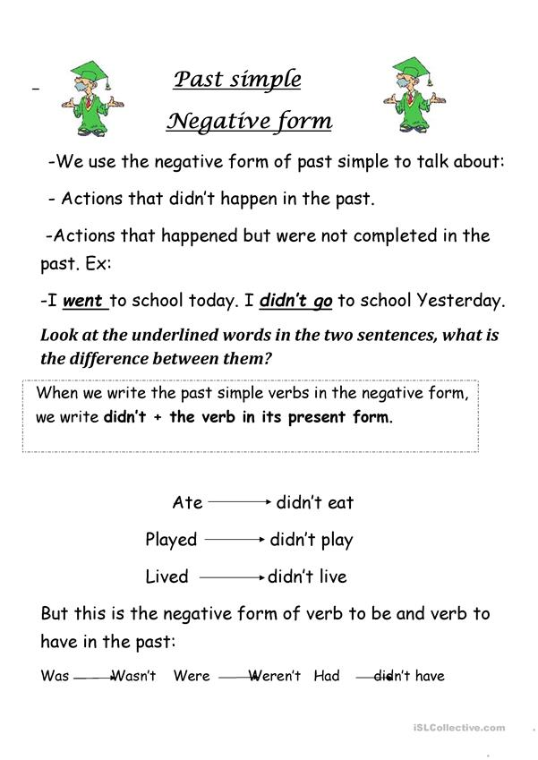 past simple-negative form