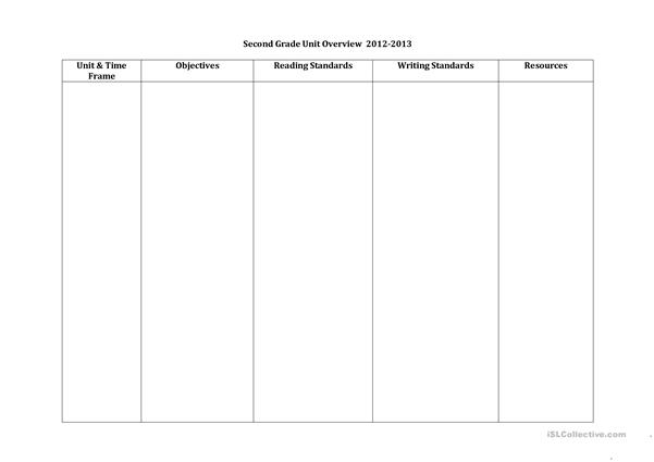 Planning Unit Template