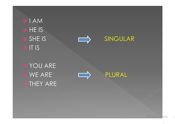 VERB TO BE AND SIMPLE PRESENT
