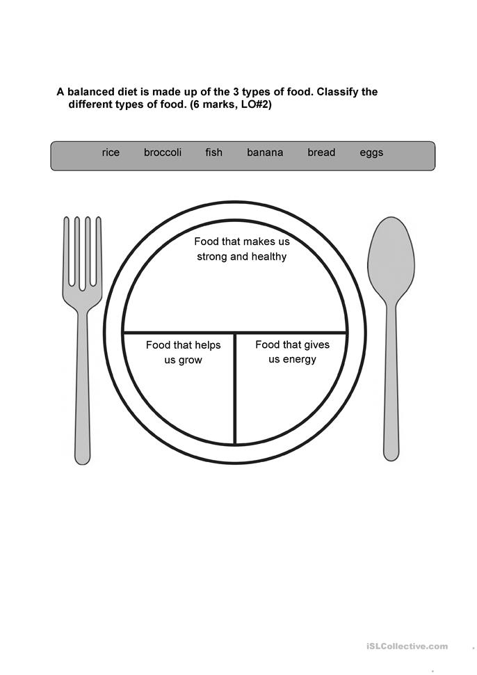 Worksheets Food Groups Worksheets 10 free esl food groups worksheets groups