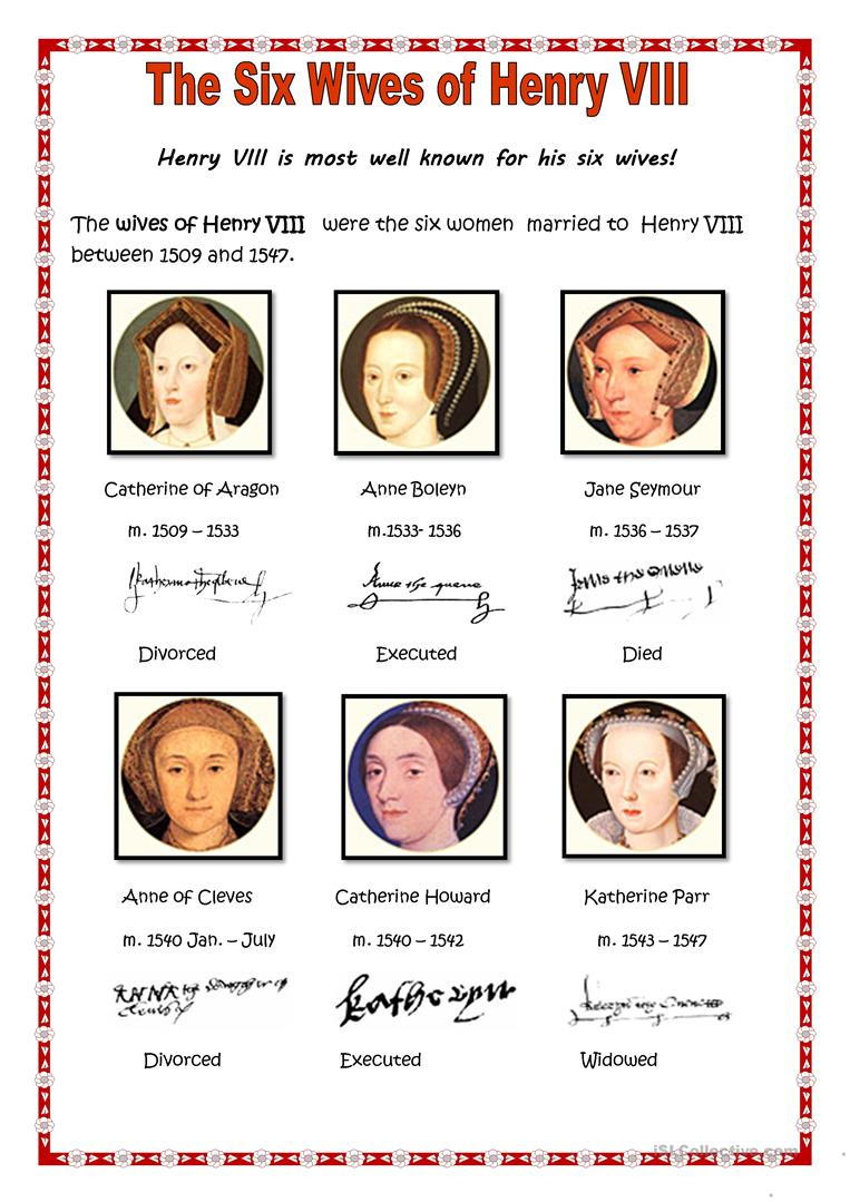 Order wives in who were king henry viii Who Were