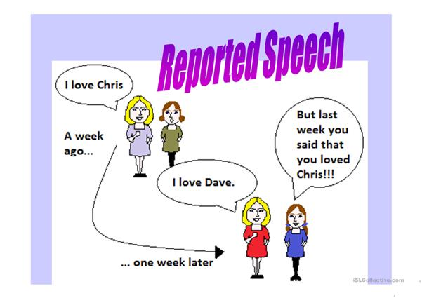 Repoted Speech - Statements
