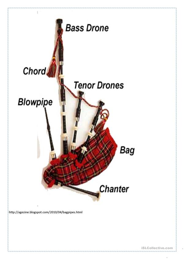 Scotland-bagpipes posters (part 3)