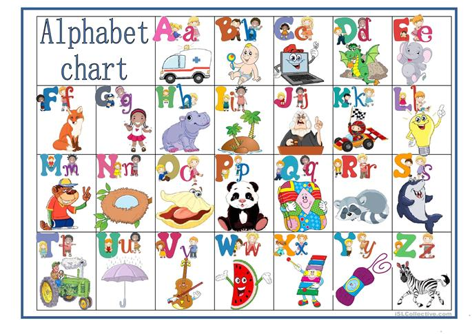 Alphabet Charts With Pictures Alphabet Chart Worksheet