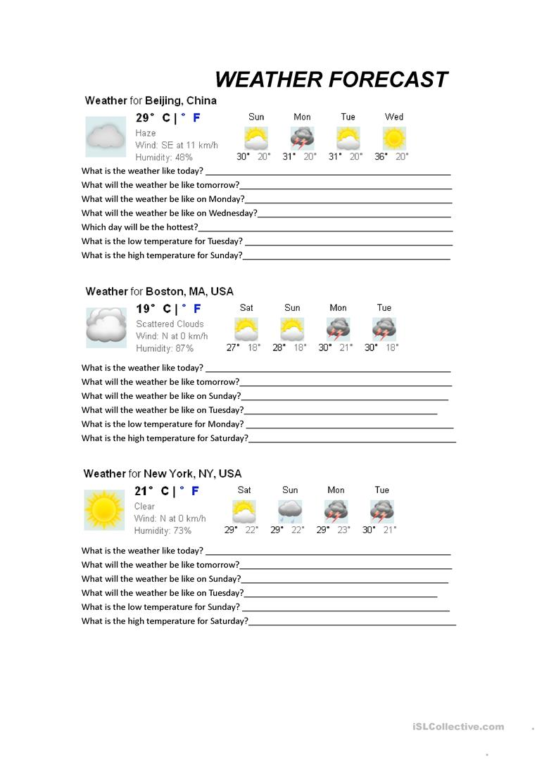 Adaptable image regarding printable weather reports