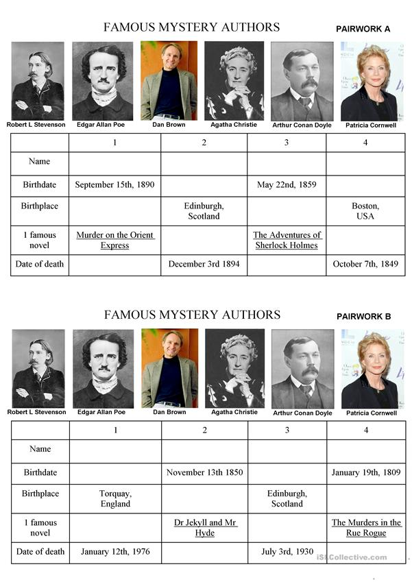 Famous Mystery Authors