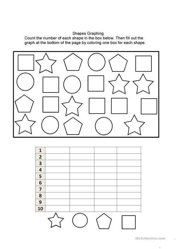 Shap Graph and Shape patterns