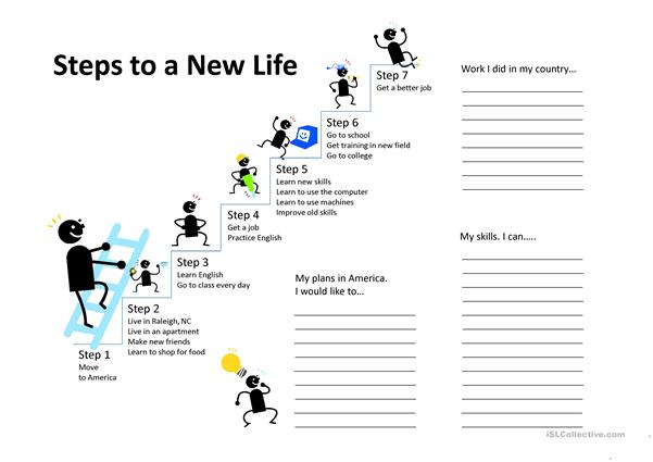 Steps to a New Life