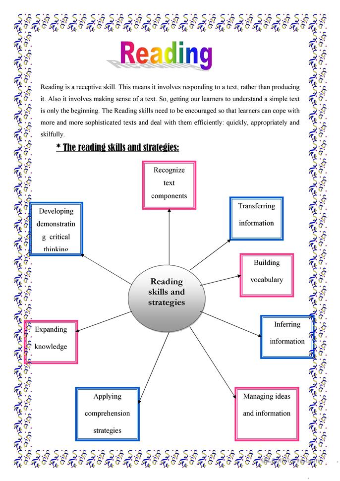 Reading Skills And Strategies Worksheet on High School Math Strategies Worksheet