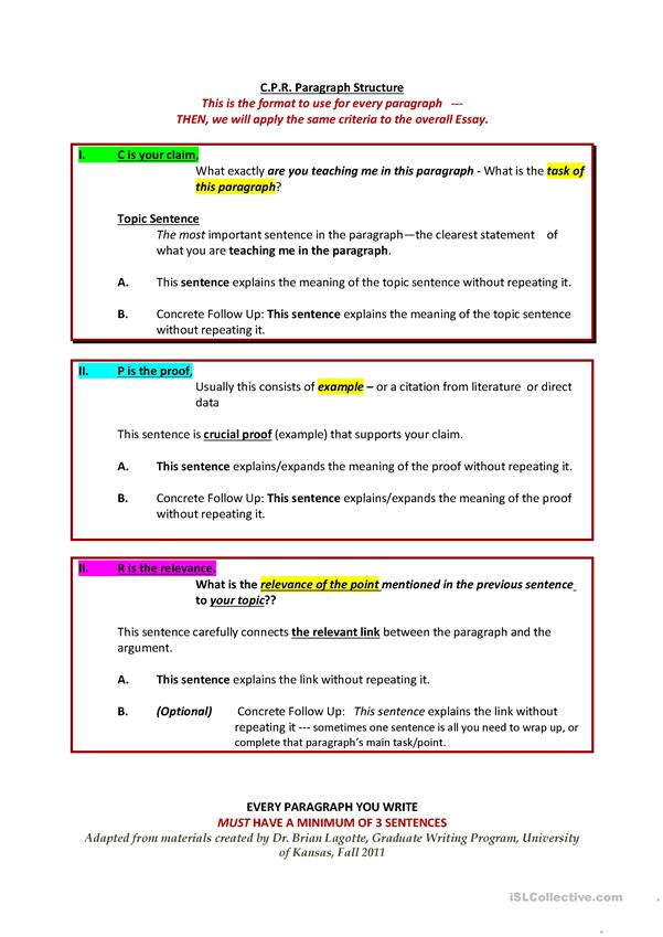 CPR  Paragraph - and Essay - Structure
