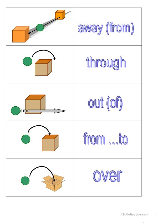 Prepositions of movements.