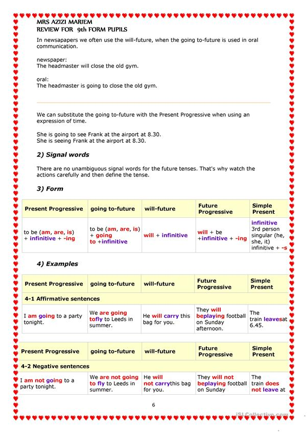 TENSES REVIEW