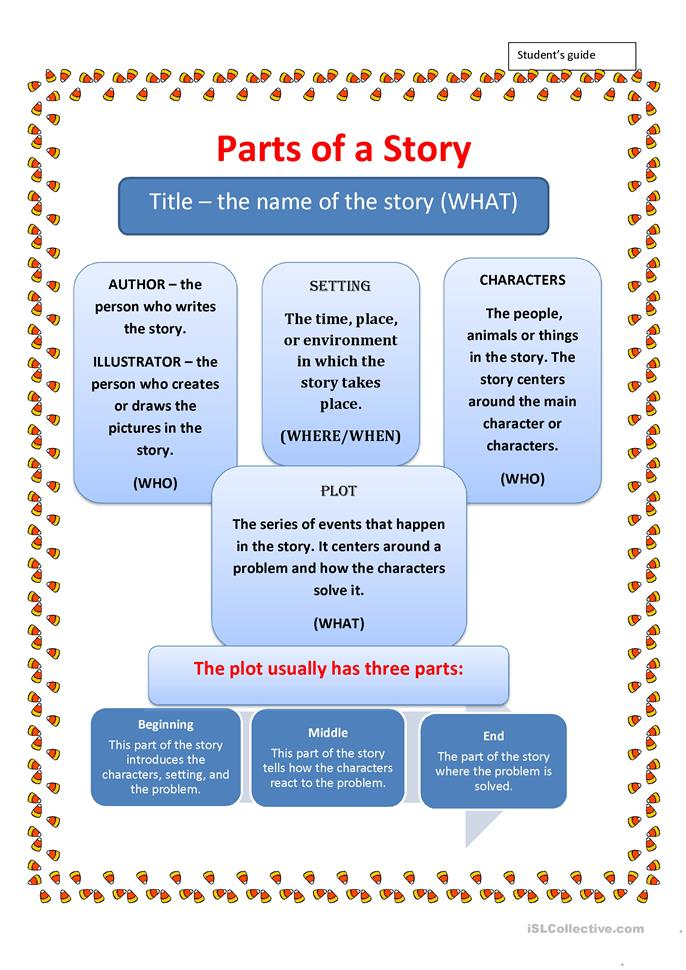 Parts of a Story worksheet - Free ESL printable worksheets made by ...