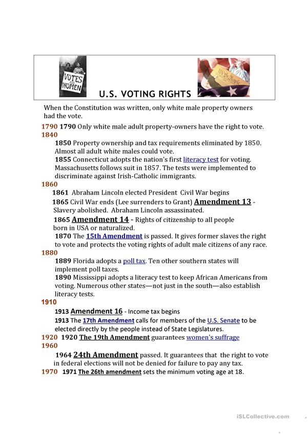 US Voting Rights