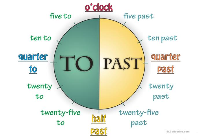 Telling the time - ESL worksheets