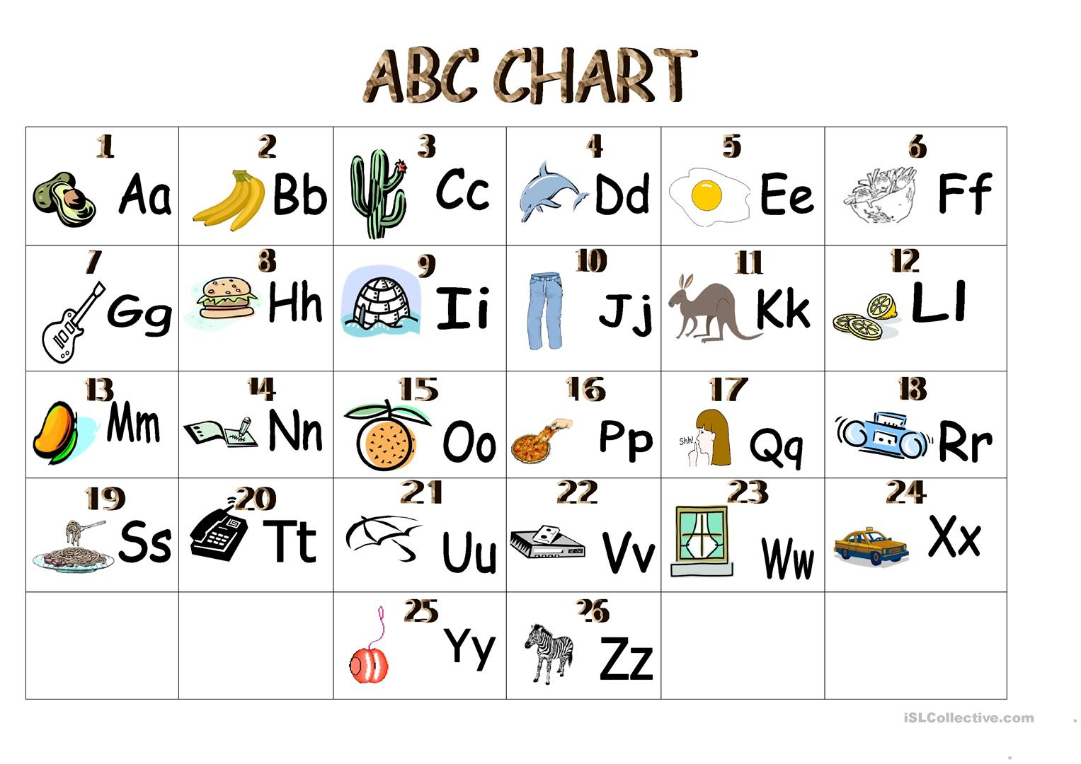photo about Abc Chart Printable referred to as abc chart - English ESL Worksheets
