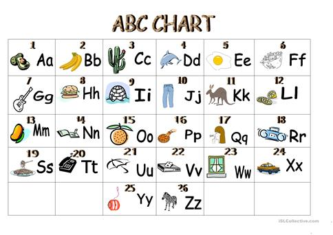Abc Chart Worksheet  Free Esl Printable Worksheets Made By Teachers