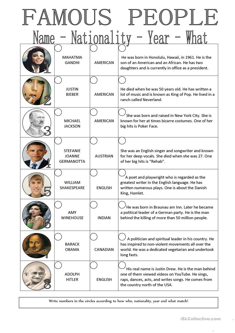Famous People A Reading Practise Worksheet Free ESL