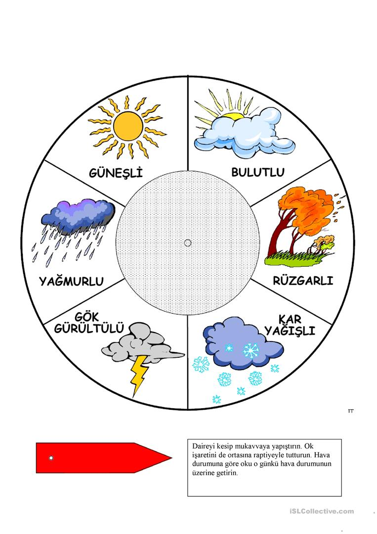 {18 FREE ESL forecast worksheets – Weather Forecast Worksheet