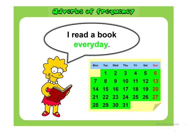 ADVERBS OF FREQUENCY PPT
