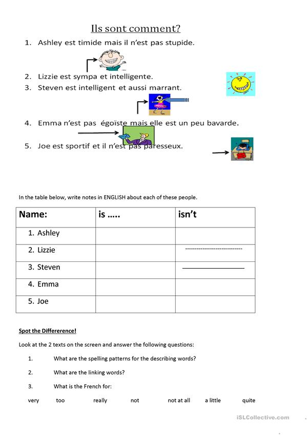 Character handout and homework
