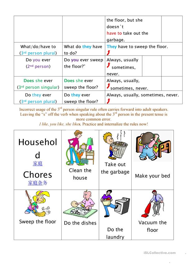 household chores  /have to/do/does