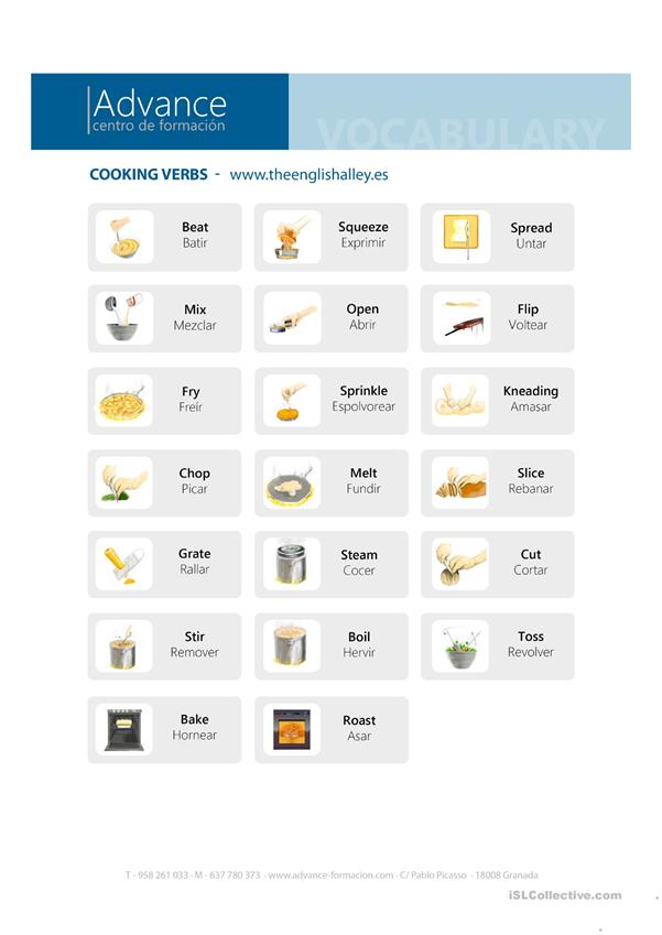 Kitchen vocabulary for teachers