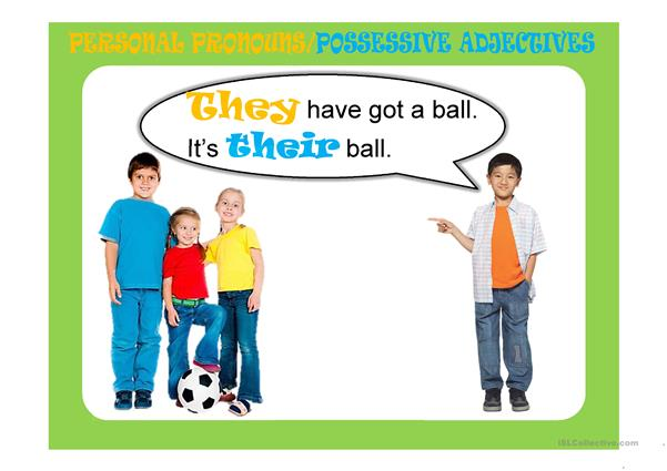 Possessive adjectives PPT