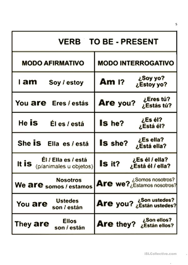 Verb to be in present