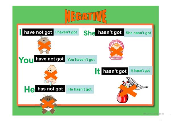 Verb to have got