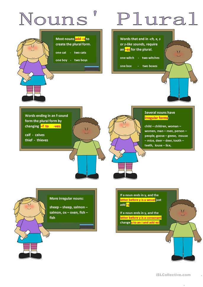 how to teach plural nouns to esl students