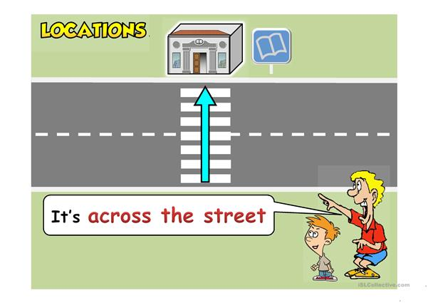 LOCATIONS & DIRECTIONS PPT