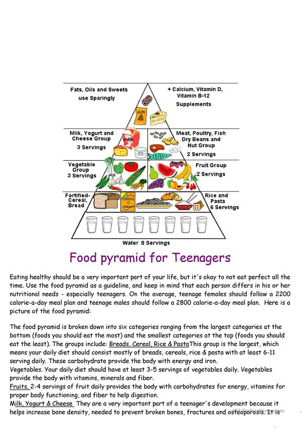 esl coloring pages food pyramid - photo#24