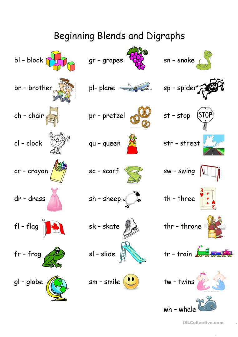 Free consonant blend worksheets printables