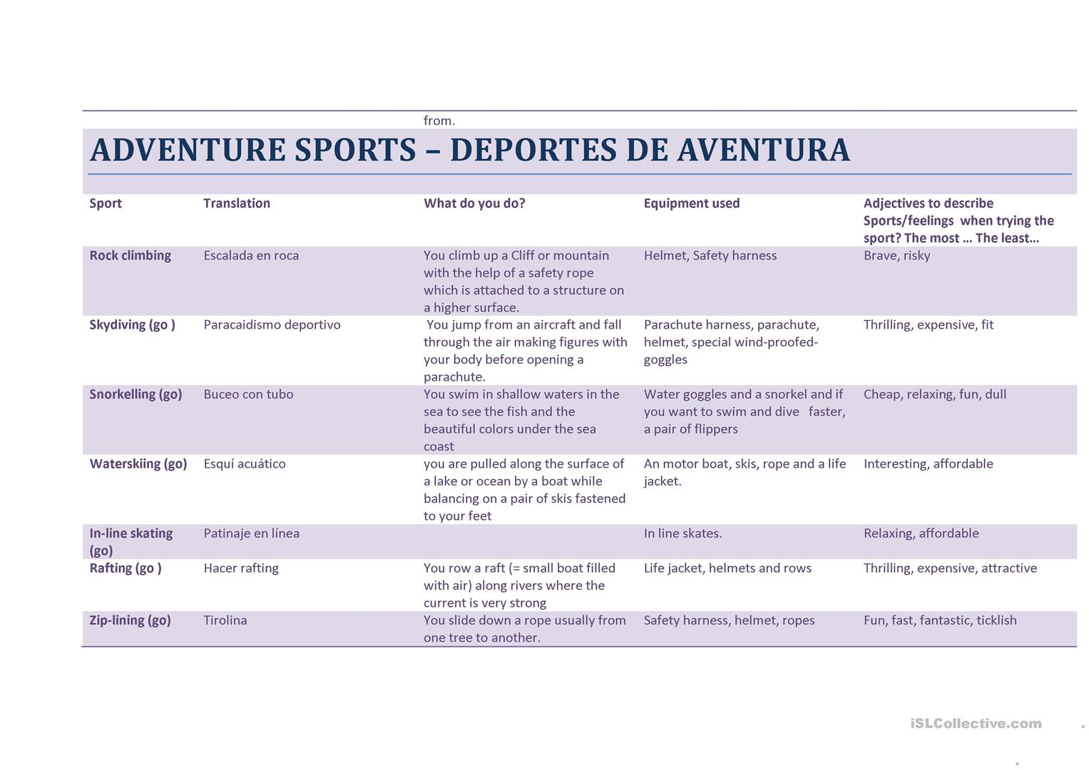 Extreme Sports Adjectives 12