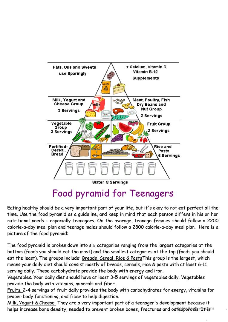 picture regarding Food Pyramid for Kids Printable identify food stuff pyramid - English ESL Worksheets