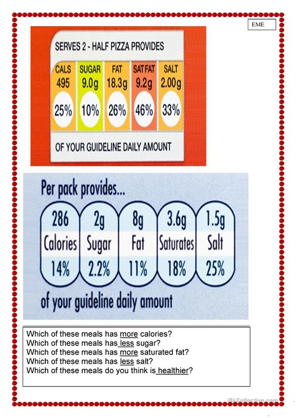 healthy eating/food labels