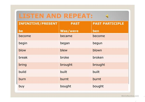 List of irregular verbs for beginners