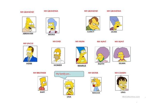 The Simpsons-Family vocabulary