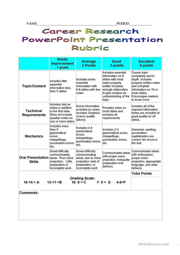 Career Research PPT Rubric - ESL worksheets