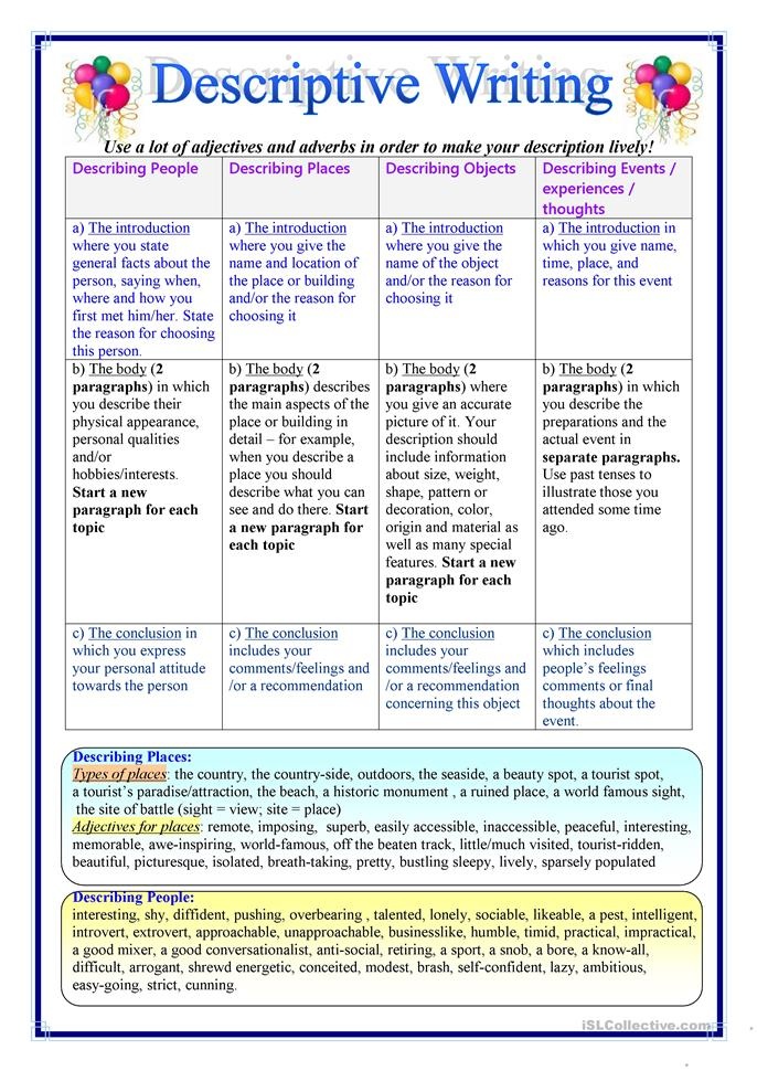 descriptive essays worksheets Test your understanding of descriptive essays with this interactive quiz and printable worksheet answer these practice questions before watching.
