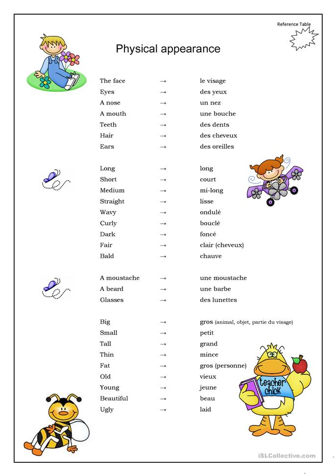 Original likewise Canva Simple Blue And Red Blocks French Menu Macgeqhojme additionally French Culture additionally Big Physical Appearances likewise S. on printable french worksheets