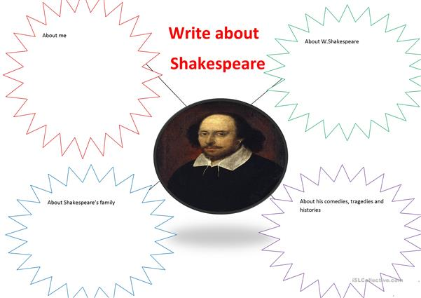 About Shakespeare