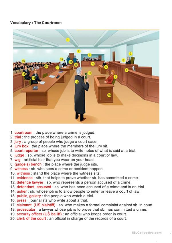 Courtroom Vocabulary