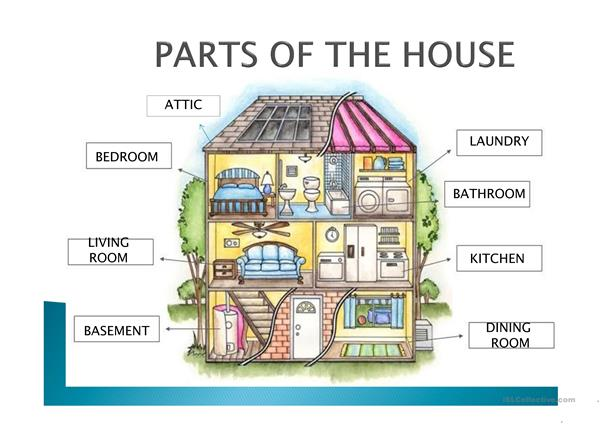 Parts of the house and prepositions of place
